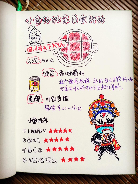 上海美食地图,跟着手绘漫画地图